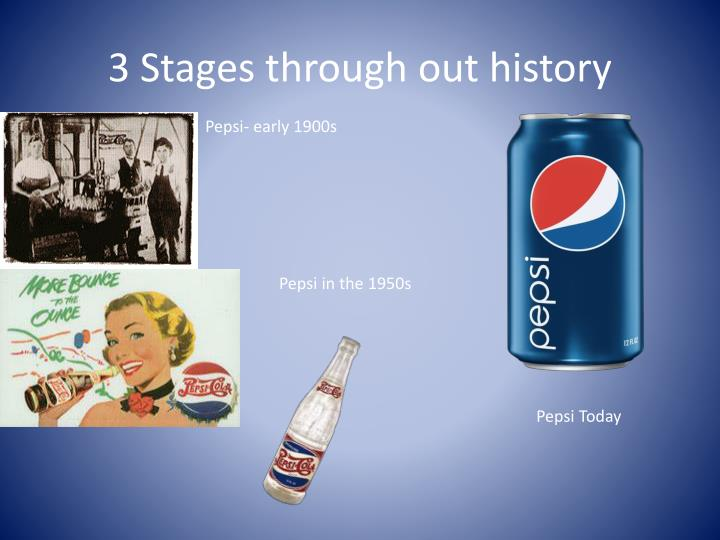 3 Stages through out history