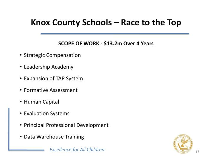 Knox County Schools – Race to the Top