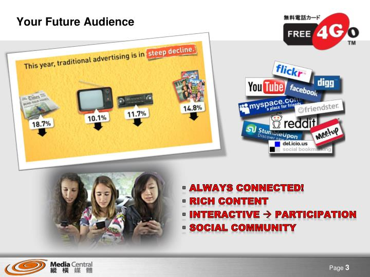 Your future audience