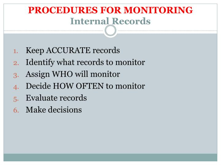 PROCEDURES FOR MONITORING