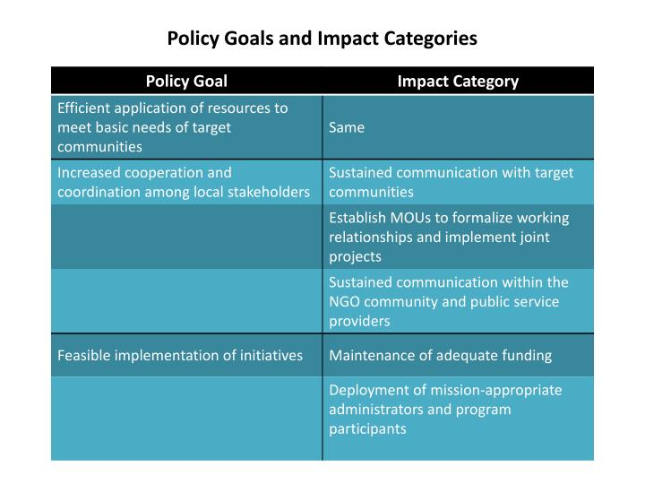 Policy Goals