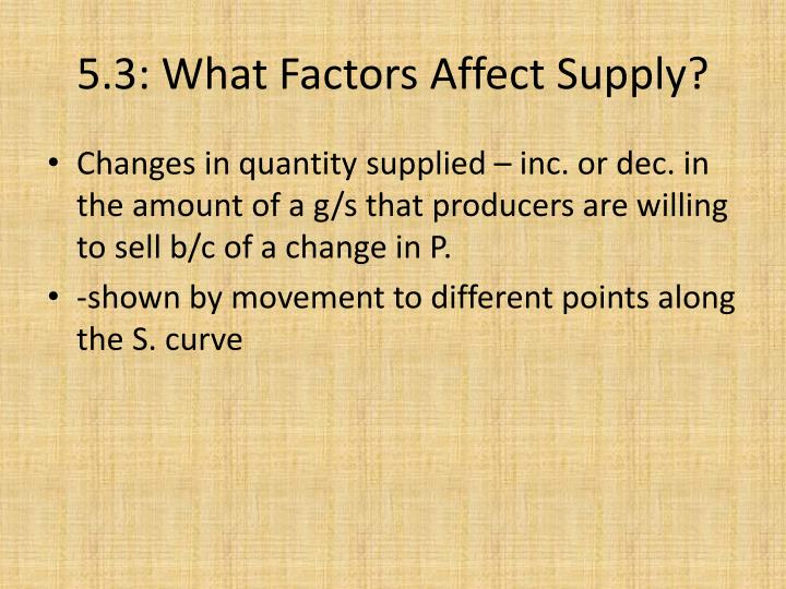 5.3: What Factors Affect Supply?