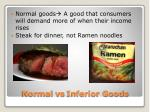 normal vs inferior goods