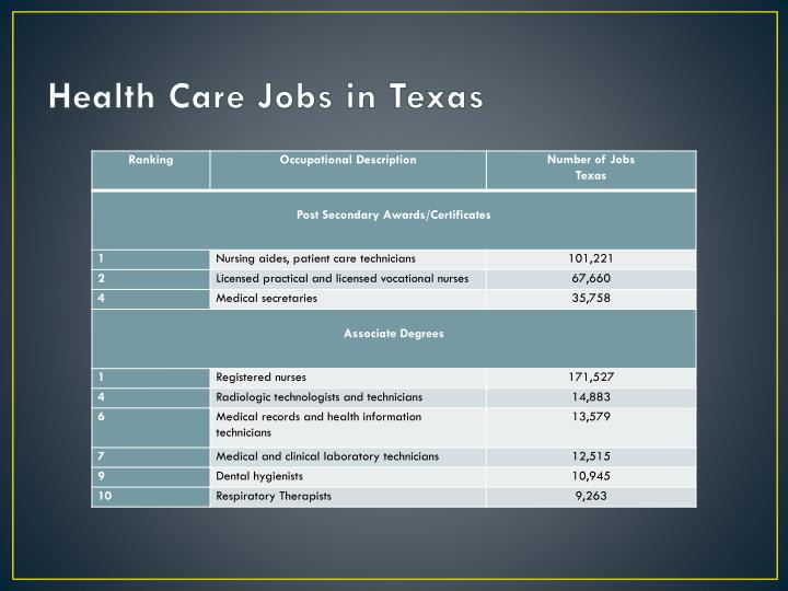 Health Care Jobs in Texas