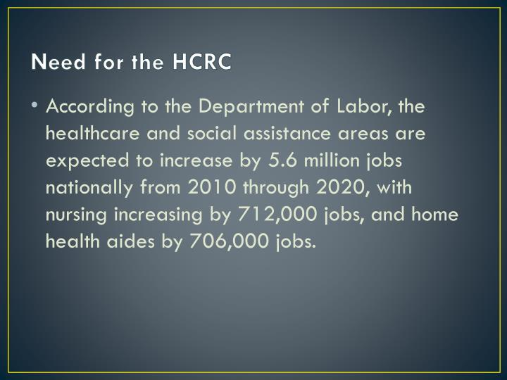 Need for the HCRC