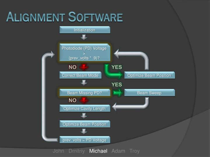Alignment Software