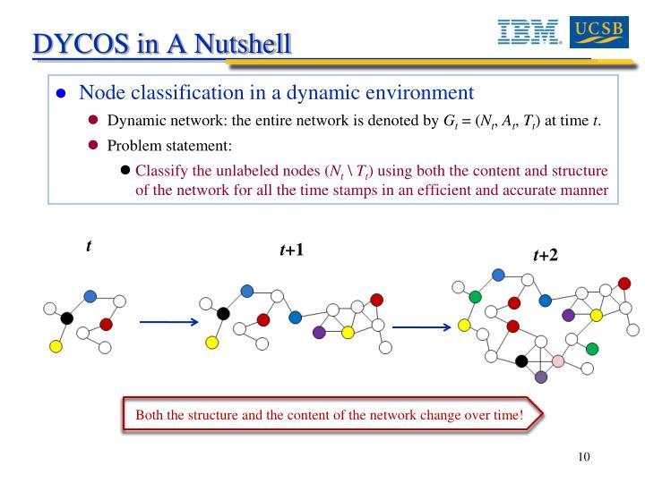 DYCOS in A Nutshell