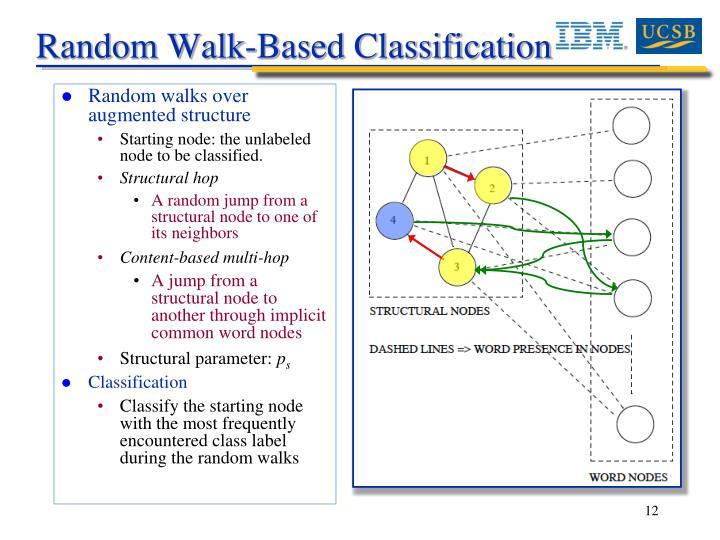 Random Walk-Based Classification