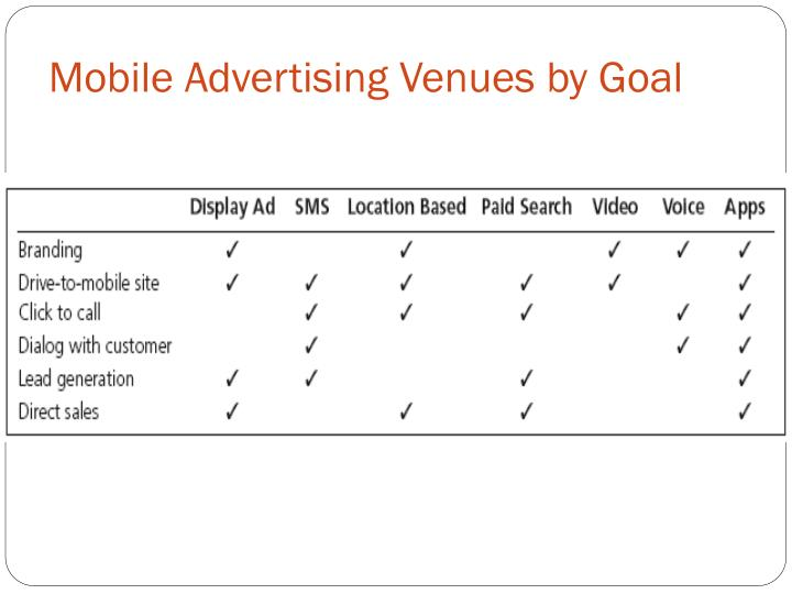 Mobile Advertising Venues by Goal