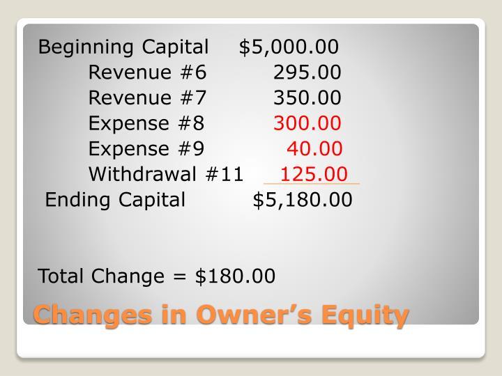 Beginning Capital$5,000.00