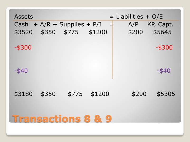 Assets = Liabilities + O/E