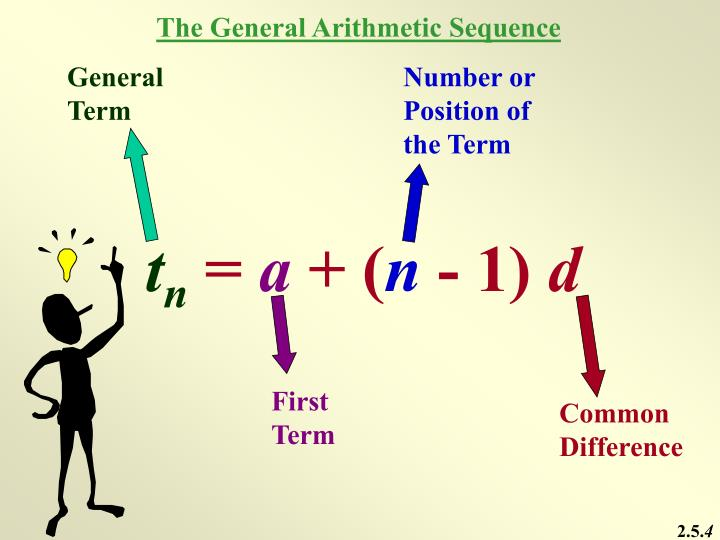 The General Arithmetic Sequence