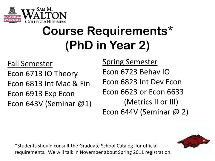 Course Requirements*