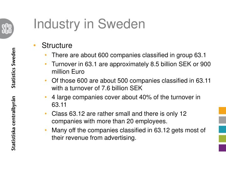 Industry in Sweden