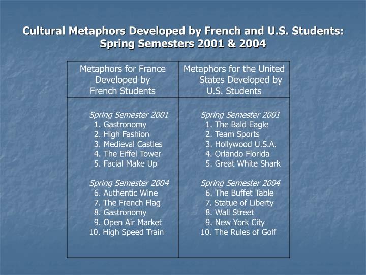 cultural metaphors Intercultural communication studies xvii: 1 2008 chun & yu cultural metaphors in china: a visual experience of hierarchy and status symbols.