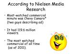 according to nielsen media research