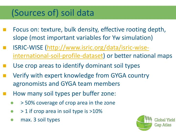 (Sources of) soil data