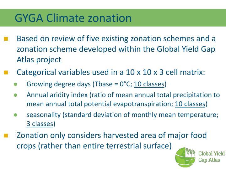 GYGA Climate zonation