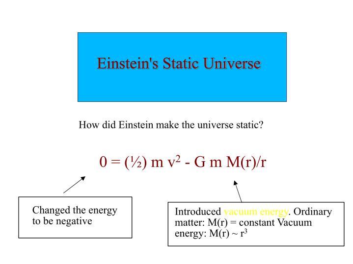 Einstein's Static Universe