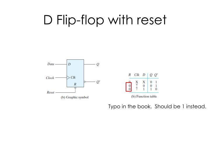 D Flip-flop with reset