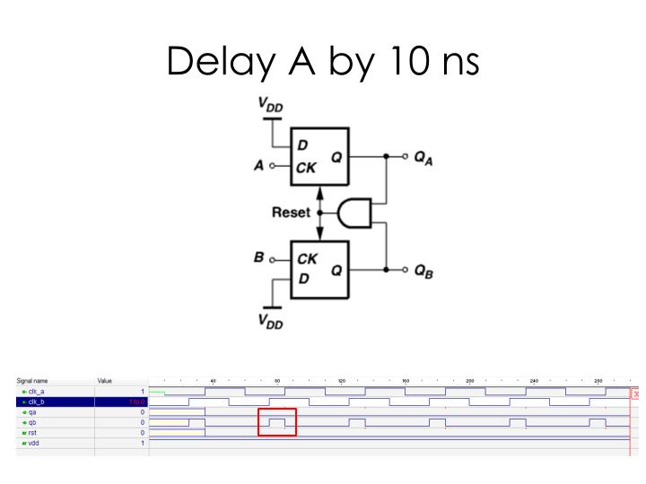Delay A by 10 ns