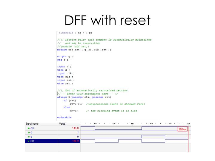 DFF with reset