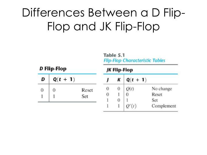 Differences Between a D Flip-Flop and JK Flip-Flop