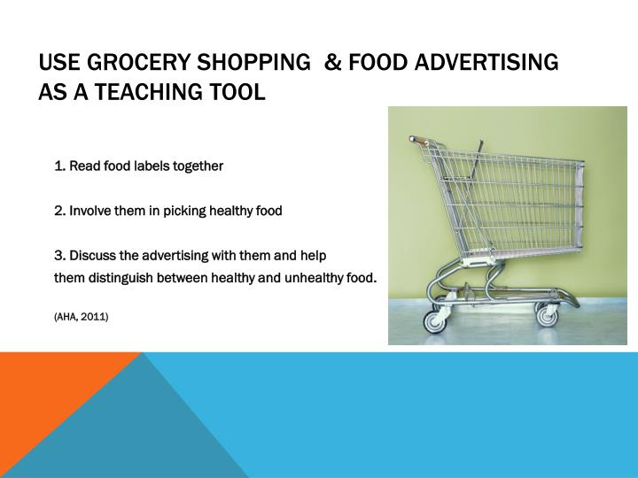 Use grocery shopping  & food advertising  as a Teaching Tool