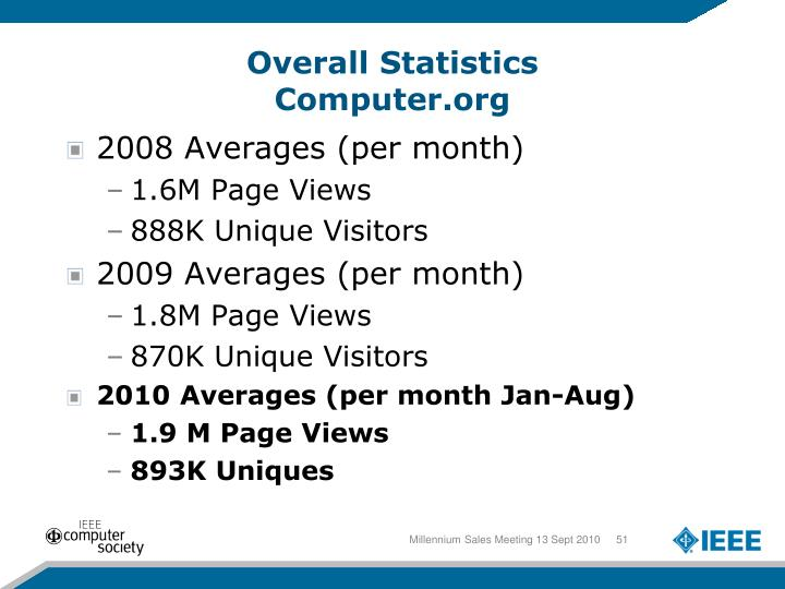 Overall Statistics