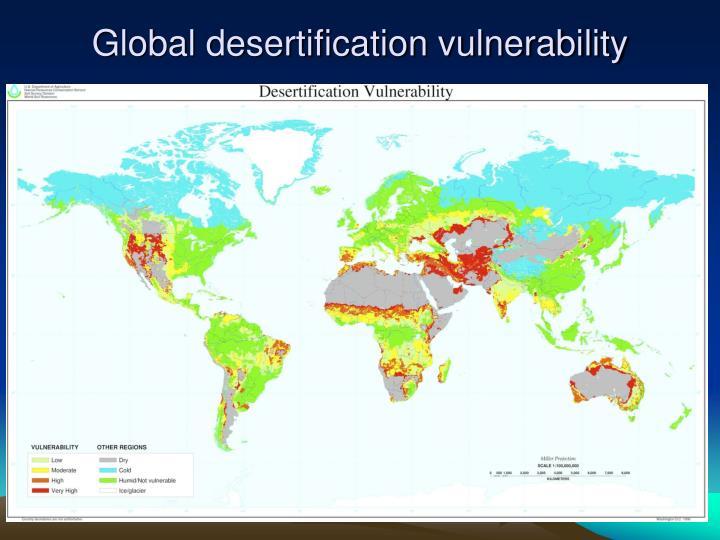 Global desertification vulnerability