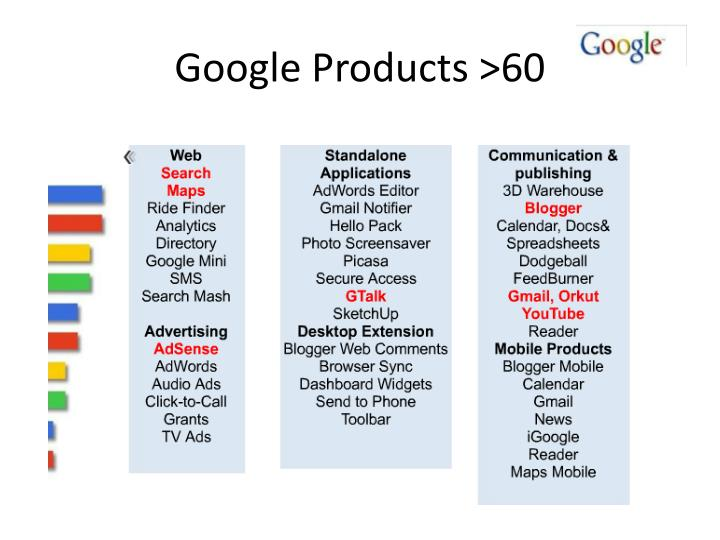 Google Products >60