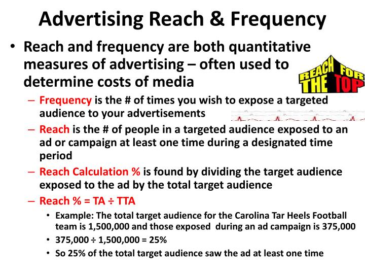 Advertising reach frequency