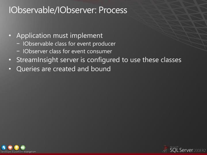 IObservable