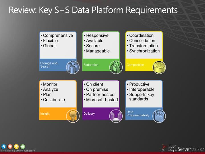 Review key s s data platform requirements