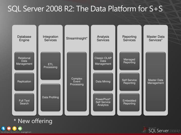 SQL Server 2008 R2: The Data Platform for S+S