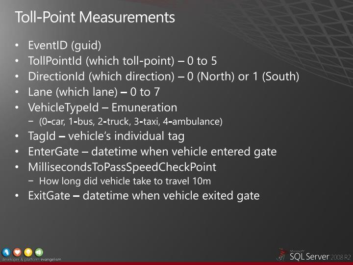 Toll-Point Measurements