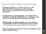 factors that affect advertising