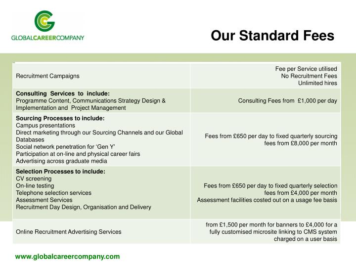 Our Standard Fees