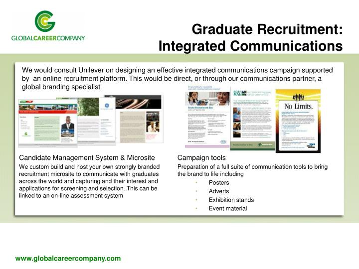 Candidate Management System & Microsite