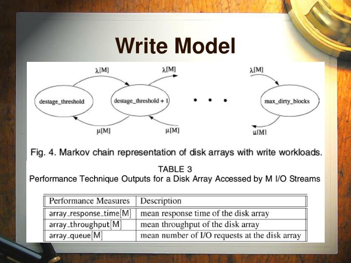 Write Model