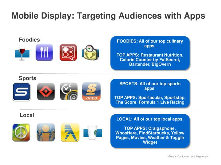 Mobile Display: Targeting Audiences with Apps