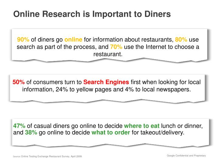 Online Research is Important to Diners