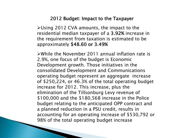 2012 Budget: Impact to the Taxpayer