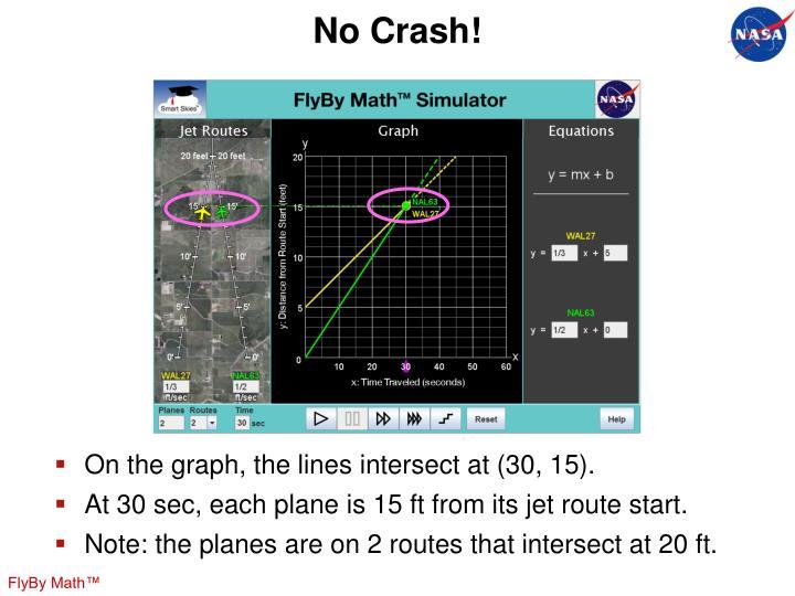 No Crash!