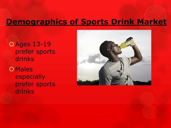 Demographics of Sports Drink Market