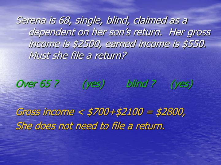 Serena is 68, single, blind, claimed as a dependent on her son's return.  Her gross income is $2500, earned income is $550.  Must she file a return?