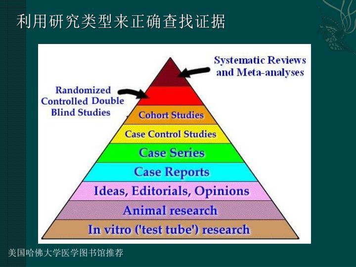 利用研究类型来正确查找证据