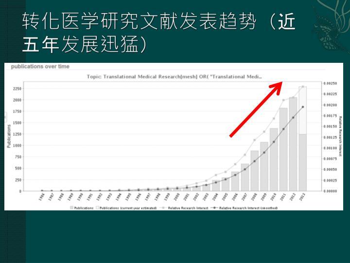 转化医学研究文献发表趋势(近五年发展迅猛)