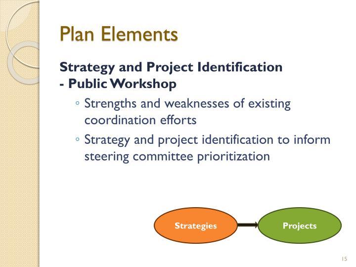 Plan Elements