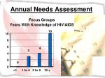 annual needs assessment12